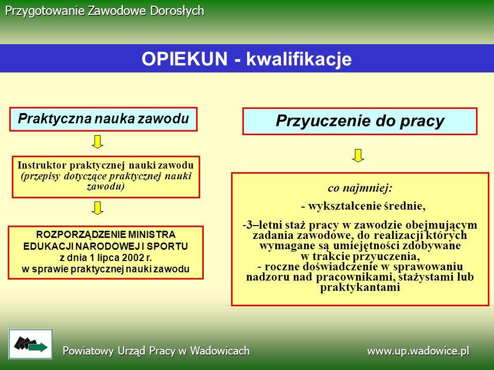 www.up.wadowice.pl Powiatowy Urząd Pracy w Wadowicach Przygotowanie Zawodowe Dorosłych Instruktor praktycznej nauki zawodu (przepisy dotyczące praktyc