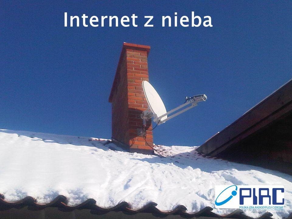 Plan prezentacji Rzeczywiste potrzeby mieszkańców Raport z testów internetu satelitarnego w UKE Fakty zaakceptowane przez Komisję Europejską dot.