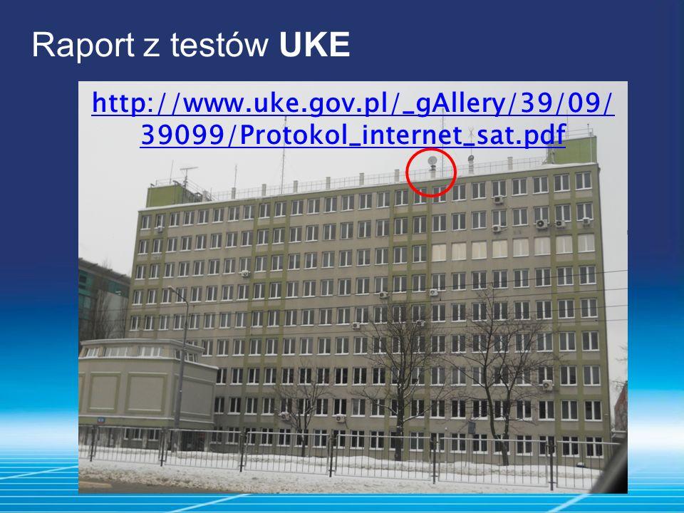Raport z testów UKE