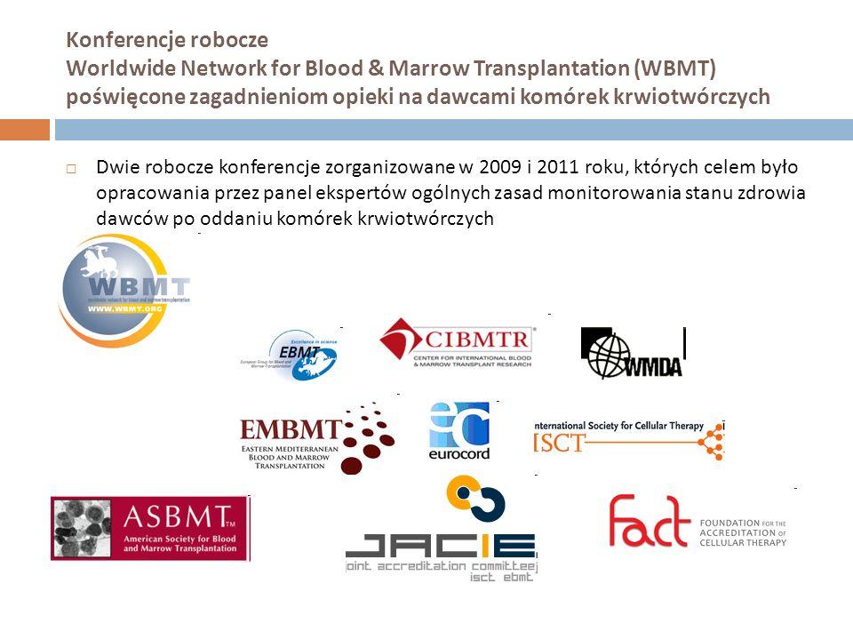 Konferencje robocze Worldwide Network for Blood & Marrow Transplantation (WBMT) poświęcone zagadnieniom opieki na dawcami komórek krwiotwórczych Dwie