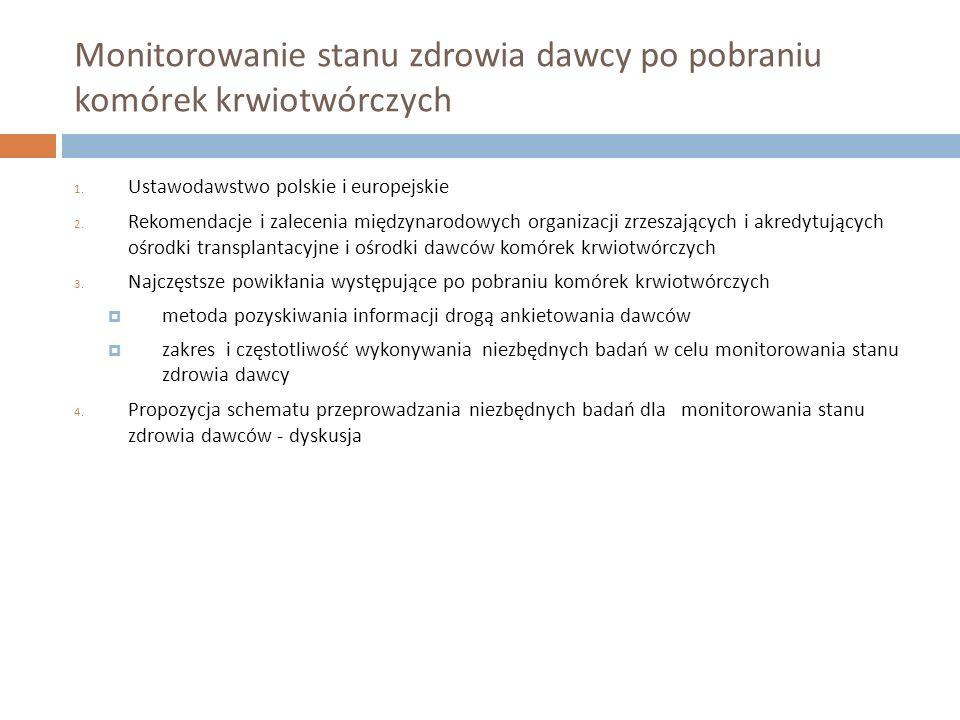 Konferencje robocze Worldwide Network for Blood & Marrow Transplantation (WBMT) 2009/2011 Opracowanie zasad monitorowania stanu zdrowia dawców, sposobu konstruowania ankiet kierowanych do dawców, gromadzenia danych w bazach danych Dokument podsumowujący ustalenia z Konferencji zorganizowanej we wrześniu 2009 roku dostępny na stronach WMDA http://www.worldmarrow.org/fileadmin/Committees/CLWG/Donor_Follow_Up/Minutes_Do nor_Outcome_Workshop.pdf