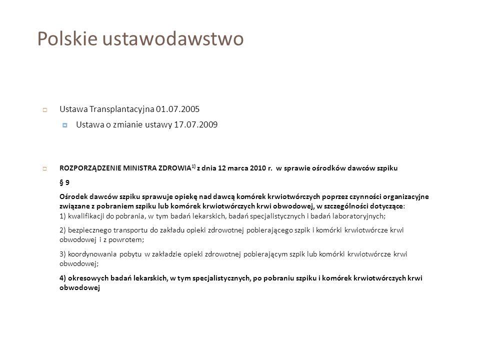 Polskie ustawodawstwo Ustawa Transplantacyjna 01.07.2005 Ustawa o zmianie ustawy 17.07.2009 ROZPORZĄDZENIE MINISTRA ZDROWIA 1) z dnia 12 marca 2010 r.
