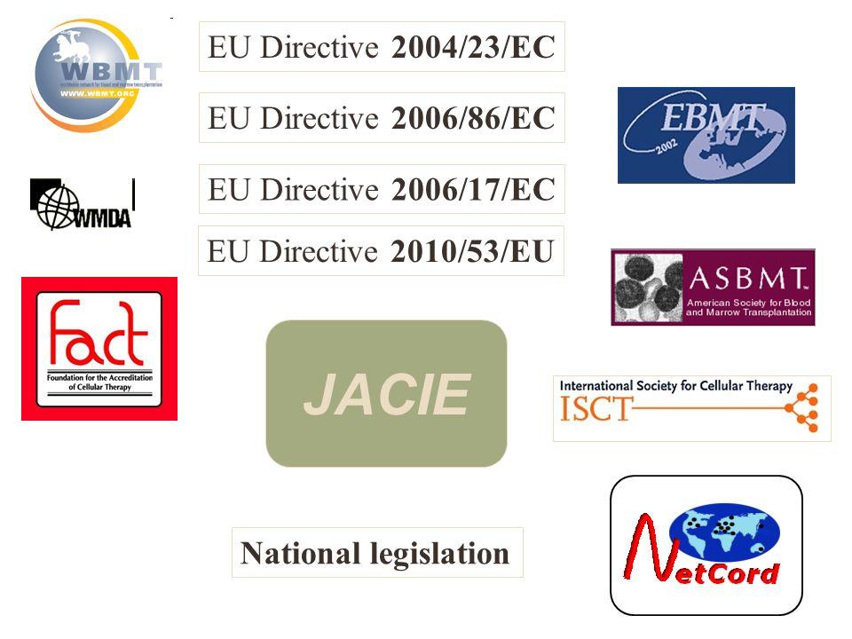 JACIE EU Directive 2004/23/EC EU Directive 2006/86/EC EU Directive 2006/17/EC National legislation EU Directive 2010/53/EU