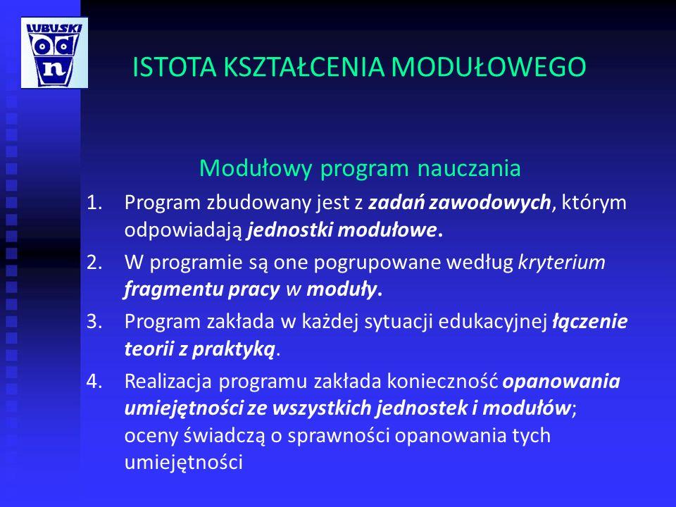 ISTOTA KSZTAŁCENIA MODUŁOWEGO Modułowy program nauczania 1.Program zbudowany jest z zadań zawodowych, którym odpowiadają jednostki modułowe. 2.W progr