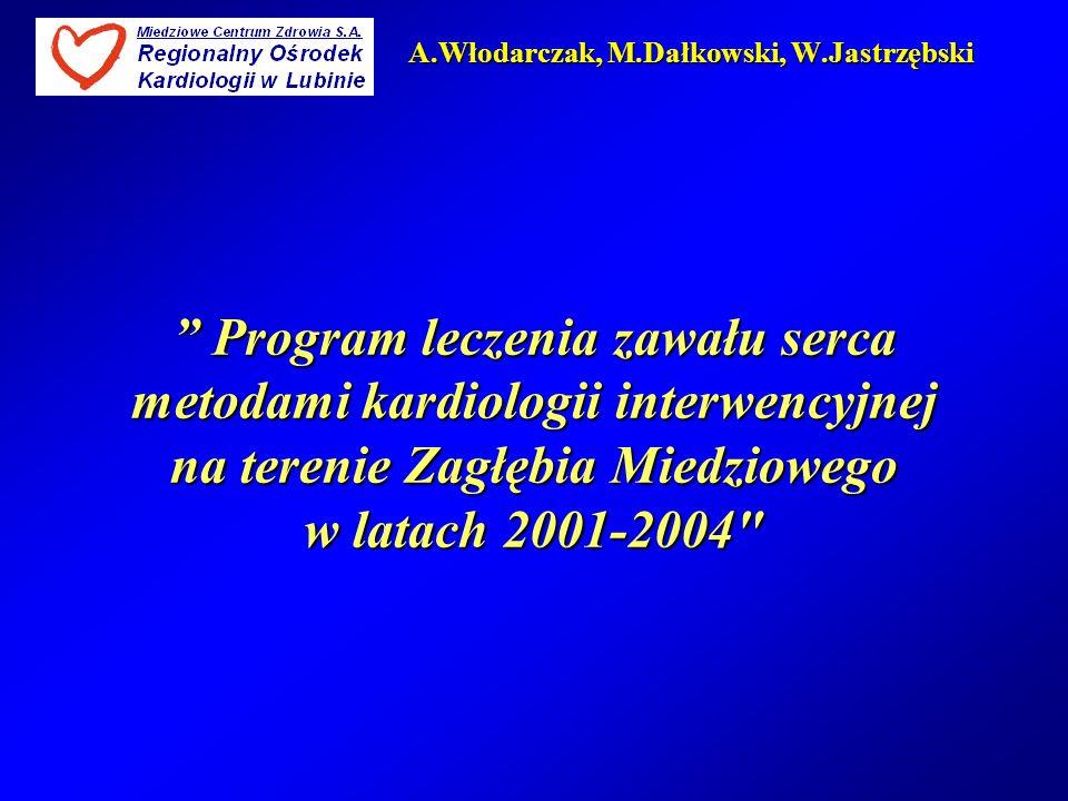 Program leczenia zawału serca metodami kardiologii interwencyjnej na terenie Zagłębia Miedziowego w latach 2001-2004 Program leczenia zawału serca metodami kardiologii interwencyjnej na terenie Zagłębia Miedziowego w latach 2001-2004 Zagłębie Miedziowe Region zamieszkały przez ok.