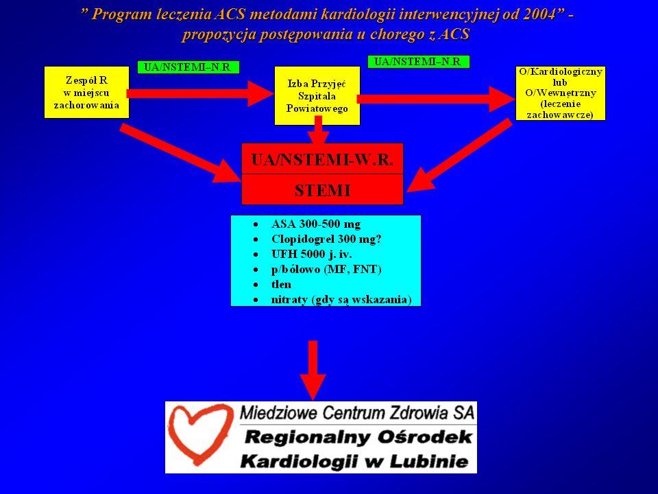 Program leczenia ACS metodami kardiologii interwencyjnej od 2004 - propozycja postępowania u chorego z ACS Program leczenia ACS metodami kardiologii i