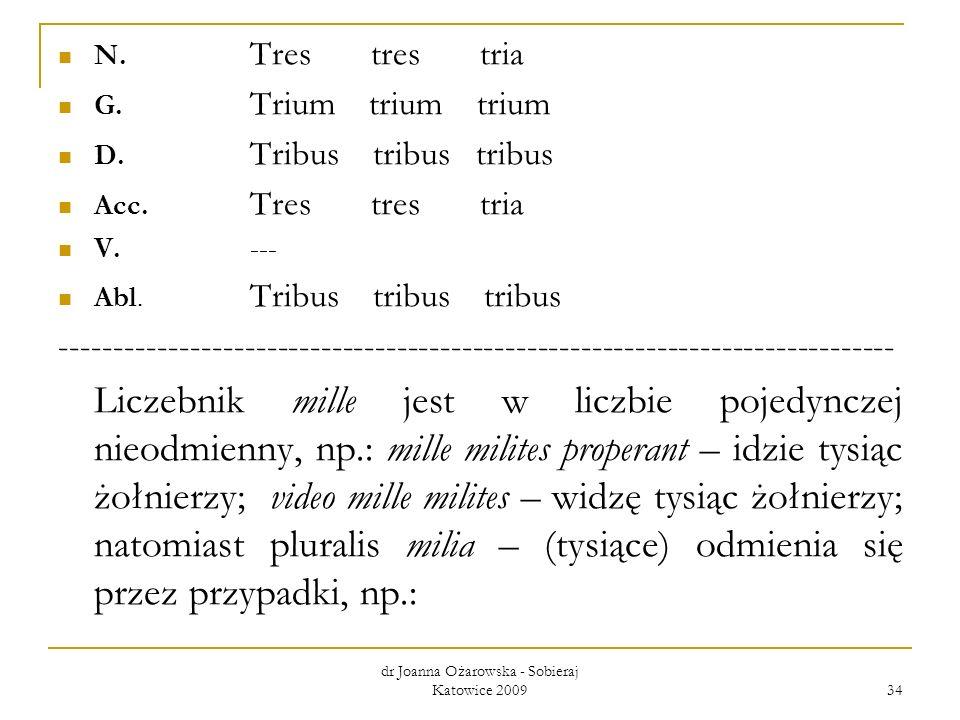 dr Joanna Ożarowska - Sobieraj Katowice 2009 34 N. Tres tres tria G. Trium trium trium D. Tribus tribus tribus Acc. Tres tres tria V. --- Abl. Tribus