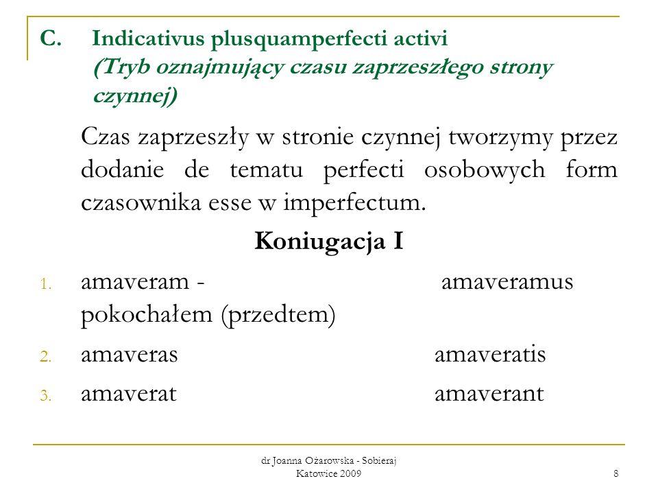 dr Joanna Ożarowska - Sobieraj Katowice 2009 59 b) stopniowanie opisowe Przymiotniki zakończone na –eus, -ius, -uus tworzą comparativus za pomocą przysłówka magis (bardziej) a superlativus za pomocą przysłówka maxime (najbardziej), np.: Gradus Gradus Gradus positivus comparativus superlativus idoneus, -a, -um magis idoneus, -a, -um maxime idoneus, -a, (stosowny) -um dubius, -a, -um magis dubius, -a, -um maxime dubius, -a, (wątpliwy) -um strenuus, -a, -um magis strenuous, -a, -um maxime strenuous, (dziarski) -a, -um