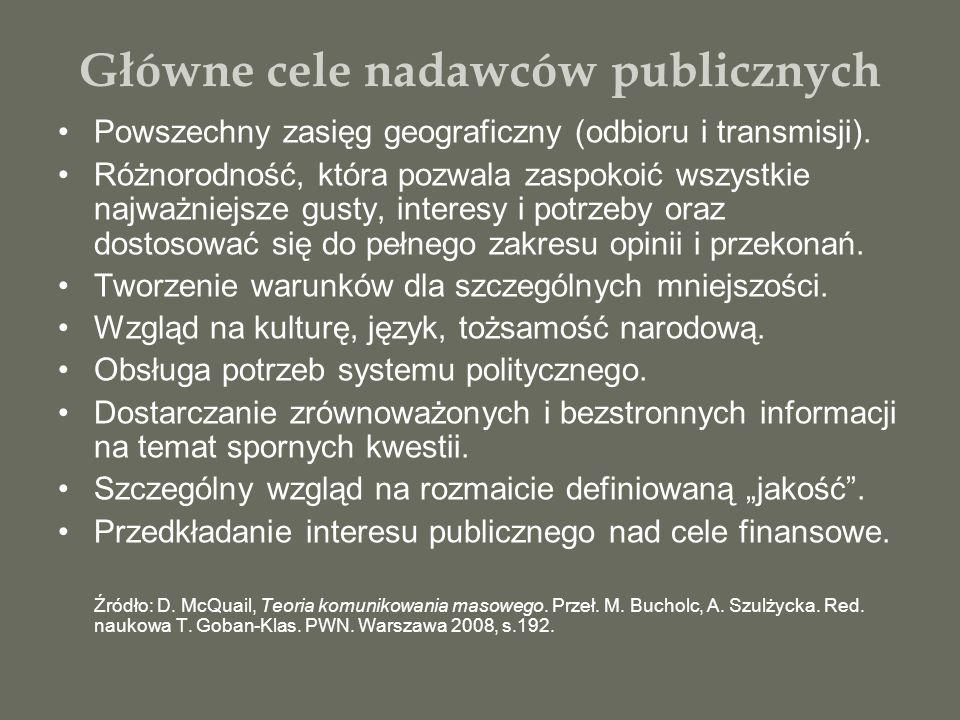Główne cele nadawców publicznych Powszechny zasięg geograficzny (odbioru i transmisji). Różnorodność, która pozwala zaspokoić wszystkie najważniejsze