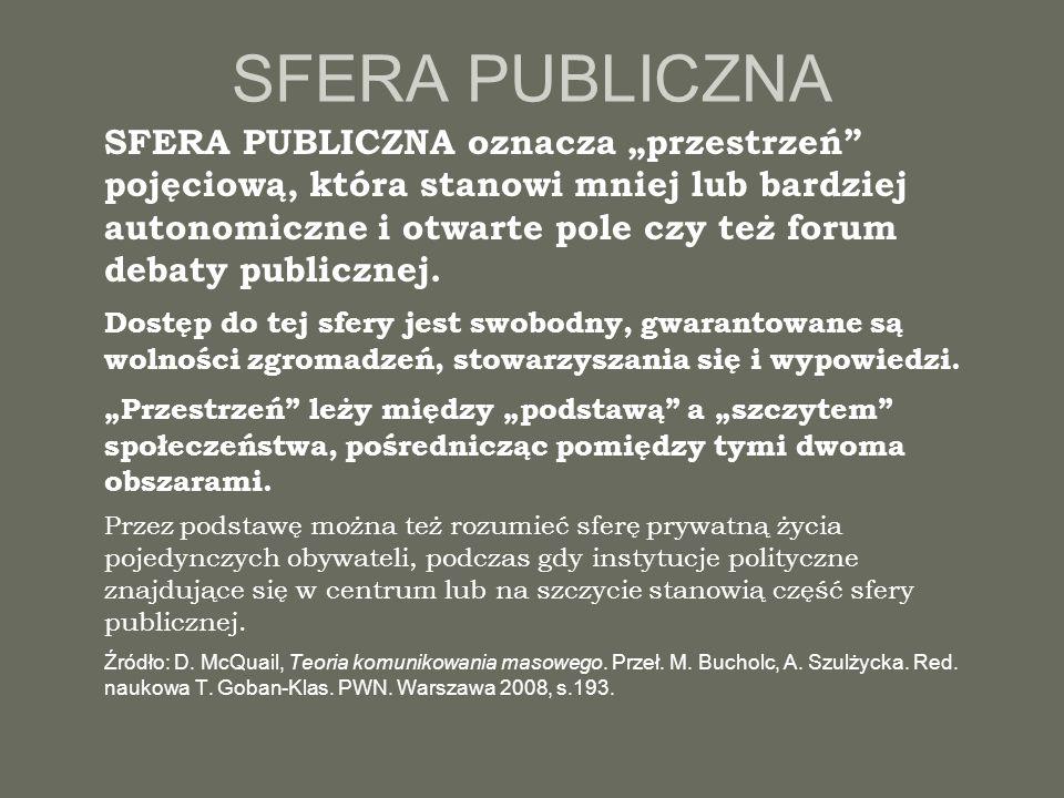 SFERA PUBLICZNA SFERA PUBLICZNA oznacza przestrzeń pojęciową, która stanowi mniej lub bardziej autonomiczne i otwarte pole czy też forum debaty public
