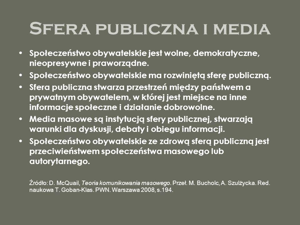 Sfera publiczna i media Społeczeństwo obywatelskie jest wolne, demokratyczne, nieopresywne i praworządne. Społeczeństwo obywatelskie ma rozwiniętą sfe