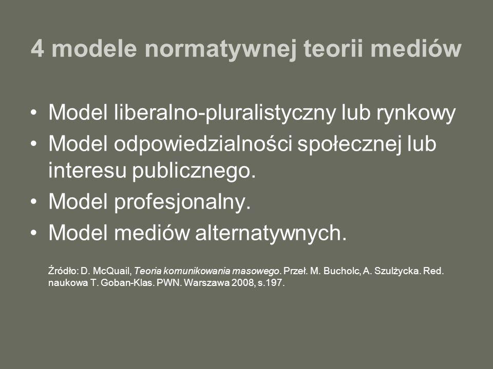 4 modele normatywnej teorii mediów Model liberalno-pluralistyczny lub rynkowy Model odpowiedzialności społecznej lub interesu publicznego. Model profe