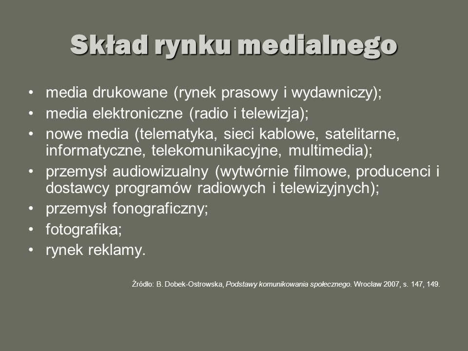 Skład rynku medialnego media drukowane (rynek prasowy i wydawniczy); media elektroniczne (radio i telewizja); nowe media (telematyka, sieci kablowe, s