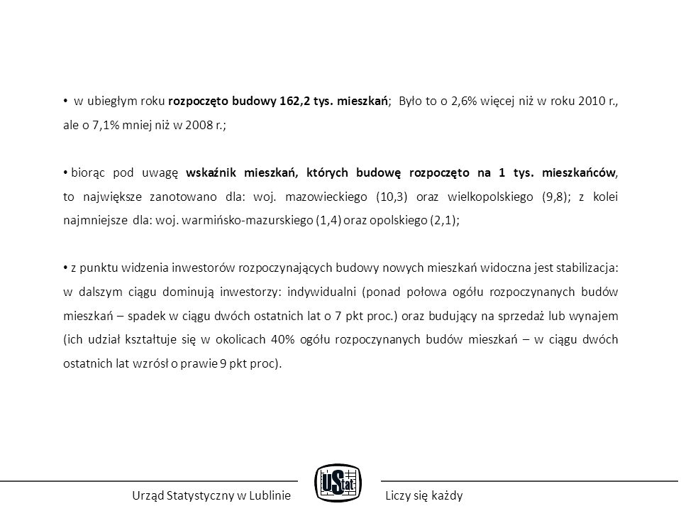Urząd Statystyczny w LublinieLiczy się każdy w ubiegłym roku rozpoczęto budowy 162,2 tys.