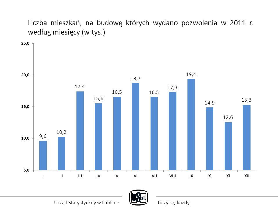 Urząd Statystyczny w LublinieLiczy się każdy Liczba mieszkań, na budowę których wydano pozwolenia w 2011 r.