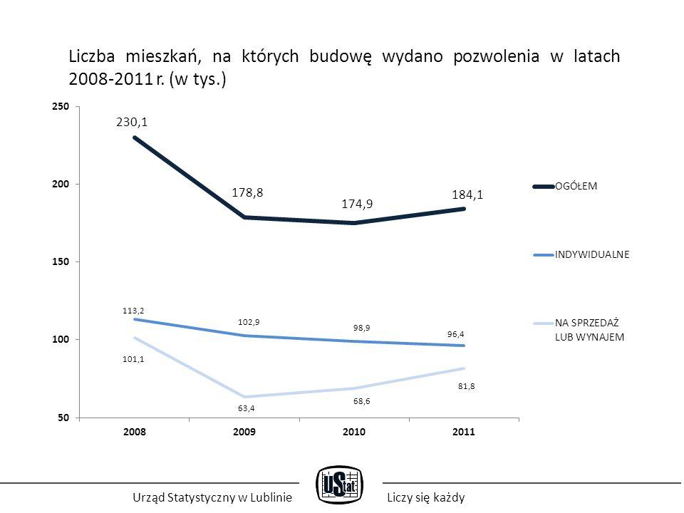Urząd Statystyczny w LublinieLiczy się każdy Liczba mieszkań, na których budowę wydano pozwolenia w latach 2008-2011 r.