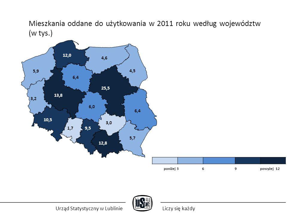 Urząd Statystyczny w LublinieLiczy się każdy Technologie stosowane przy wznoszeniu nowych budynków w latach 2008-2011* * - dla 2011 r.