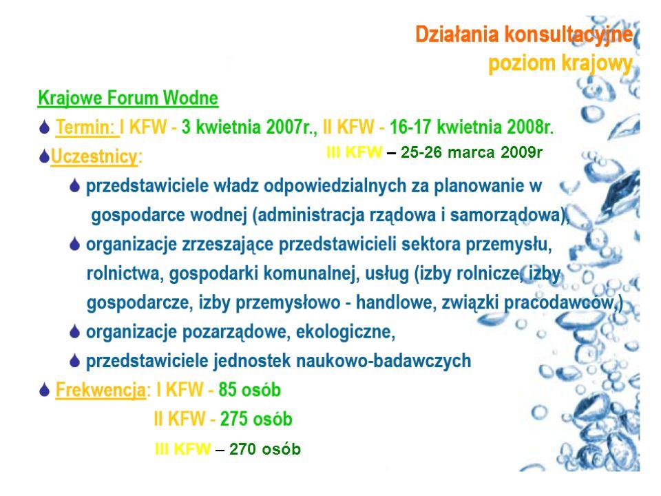 III KFW – 270 osób III KFW – 25-26 marca 2009r