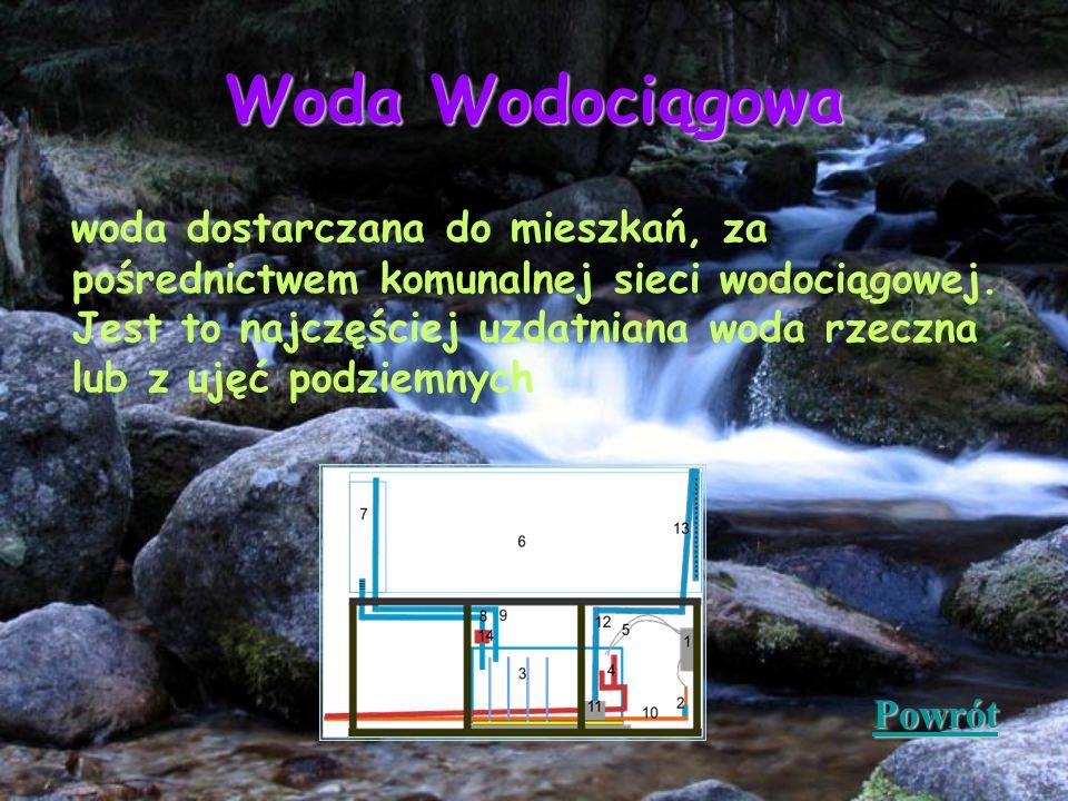Woda Wodociągowa woda dostarczana do mieszkań, za pośrednictwem komunalnej sieci wodociągowej. Jest to najczęściej uzdatniana woda rzeczna lub z ujęć