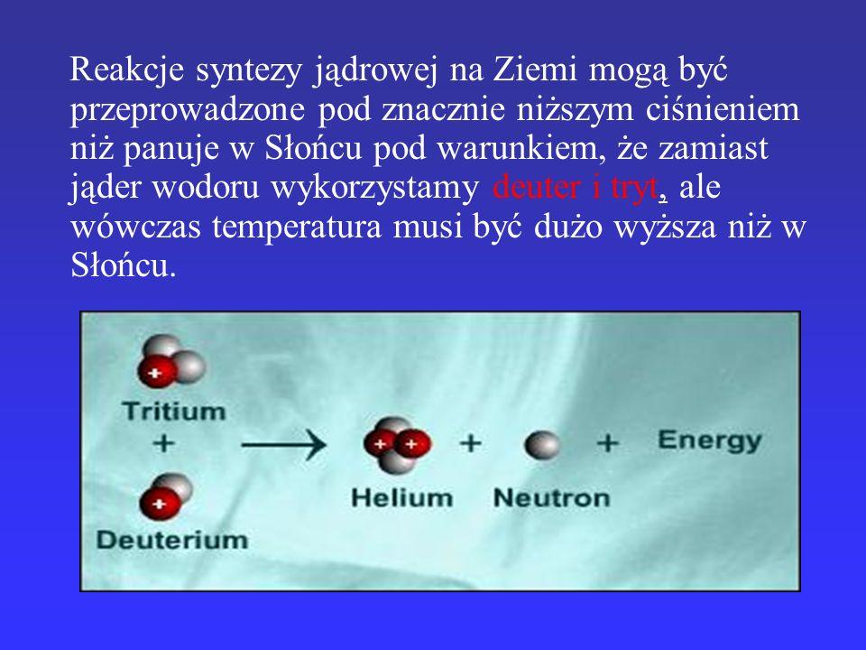 Reakcje syntezy jądrowej na Ziemi mogą być przeprowadzone pod znacznie niższym ciśnieniem niż panuje w Słońcu pod warunkiem, że zamiast jąder wodoru w