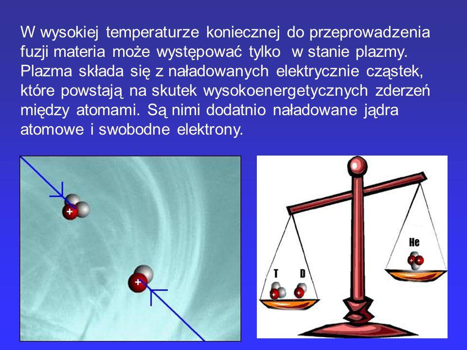 W wysokiej temperaturze koniecznej do przeprowadzenia fuzji materia może występować tylko w stanie plazmy. Plazma składa się z naładowanych elektryczn