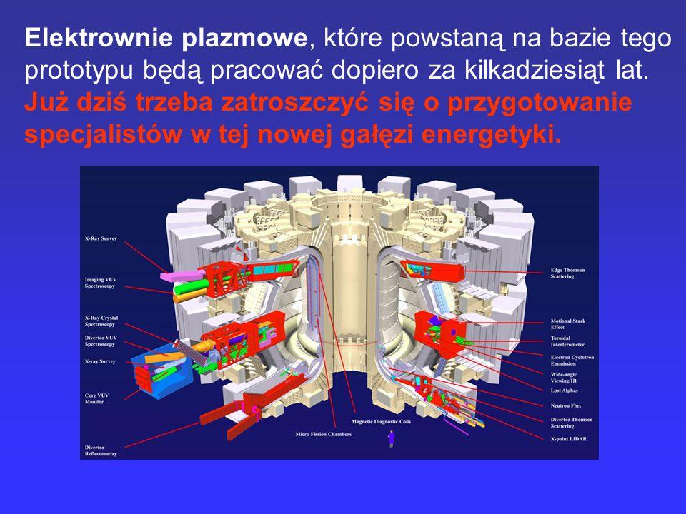 Elektrownie plazmowe, które powstaną na bazie tego prototypu będą pracować dopiero za kilkadziesiąt lat. Już dziś trzeba zatroszczyć się o przygotowan