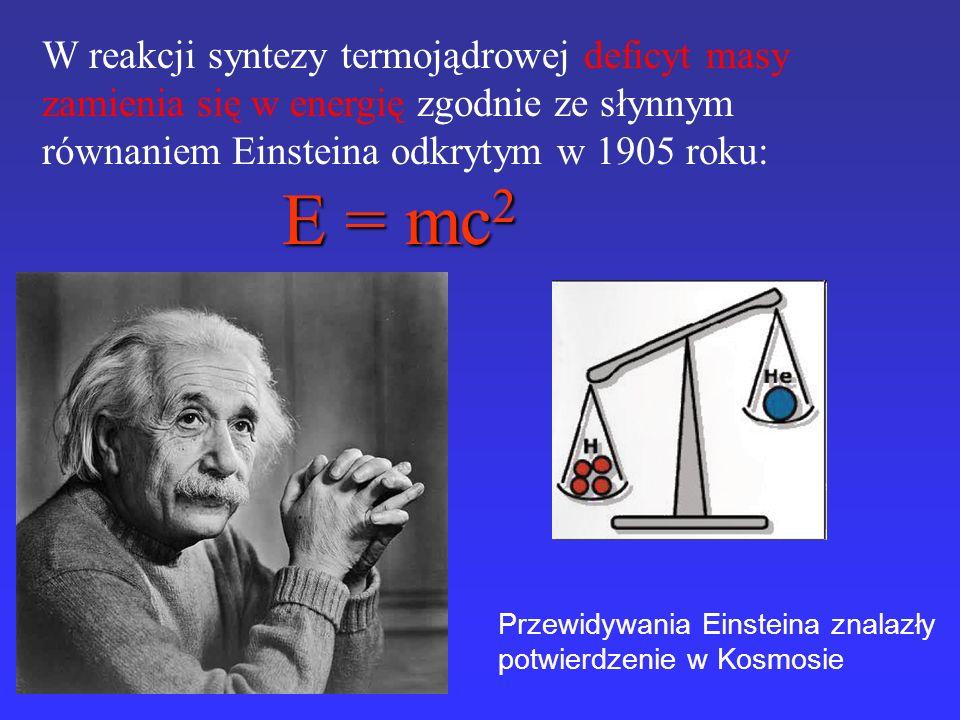 W reakcji syntezy termojądrowej deficyt masy zamienia się w energię zgodnie ze słynnym równaniem Einsteina odkrytym w 1905 roku: E = mc 2 Przewidywani