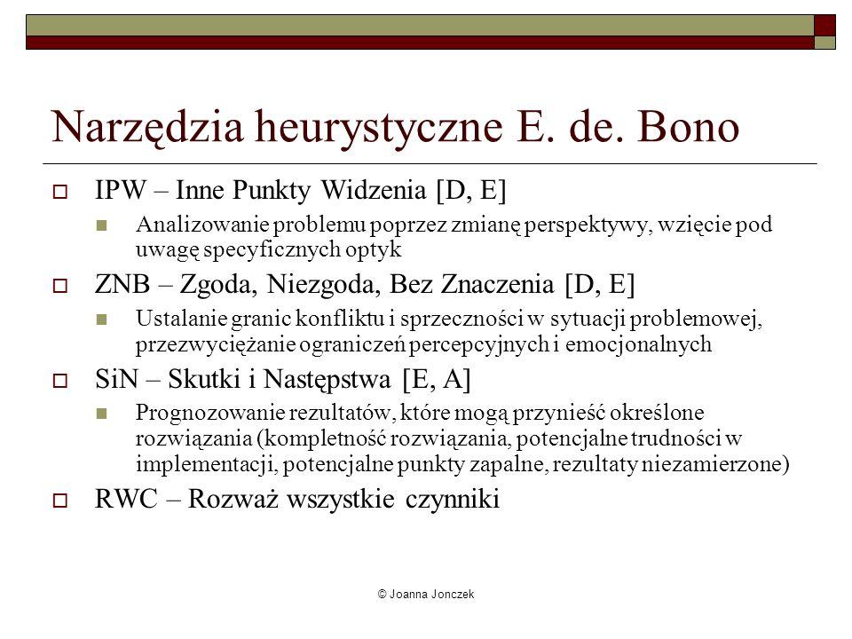 © Joanna Jonczek Narzędzia heurystyczne E. de. Bono IPW – Inne Punkty Widzenia [D, E] Analizowanie problemu poprzez zmianę perspektywy, wzięcie pod uw