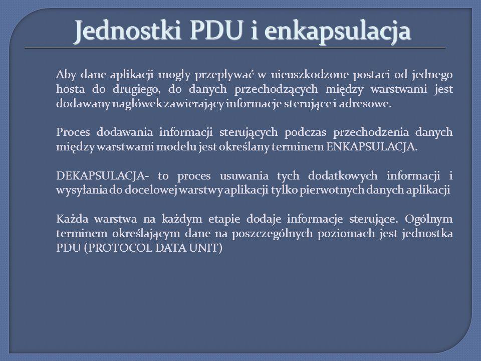 Jednostki PDU i enkapsulacja Aby dane aplikacji mogły przepływać w nieuszkodzone postaci od jednego hosta do drugiego, do danych przechodzących między