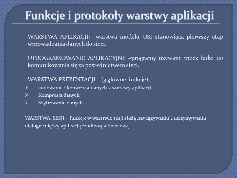 Funkcje i protokoły warstwy aplikacji WARSTWA APLIKACJI: warstwa modelu OSI stanowiąca pierwszy etap wprowadzania danych do sieci. OPROGRAMOWANIE APLI