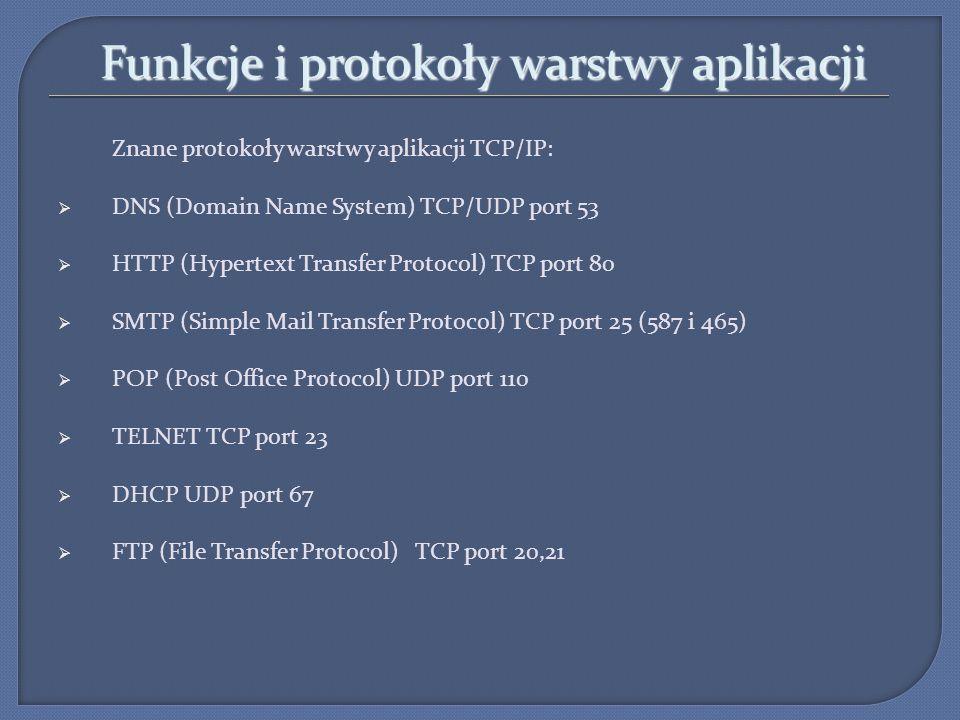 Funkcje i protokoły warstwy aplikacji Znane protokoły warstwy aplikacji TCP/IP: DNS (Domain Name System) TCP/UDP port 53 HTTP (Hypertext Transfer Prot