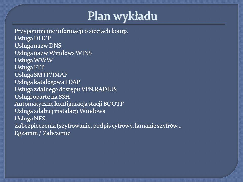 Plan wykładu Przypomnienie informacji o sieciach komp. Usługa DHCP Usługa nazw DNS Usługa nazw Windows WINS Usługa WWW Usługa FTP Usługa SMTP/IMAP Usł