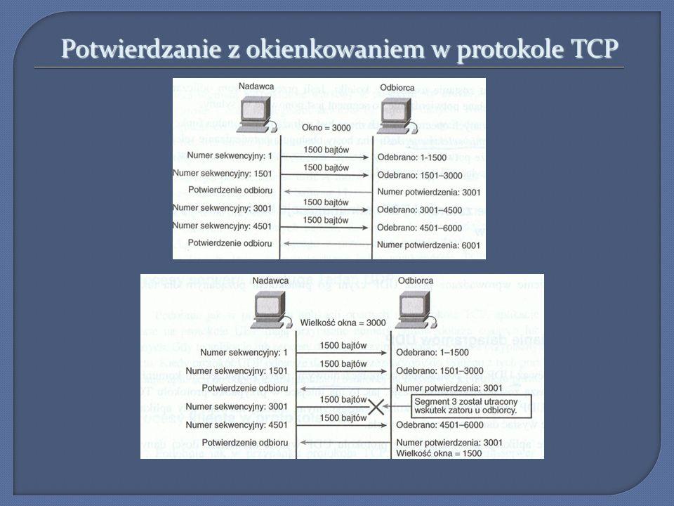 Potwierdzanie z okienkowaniem w protokole TCP