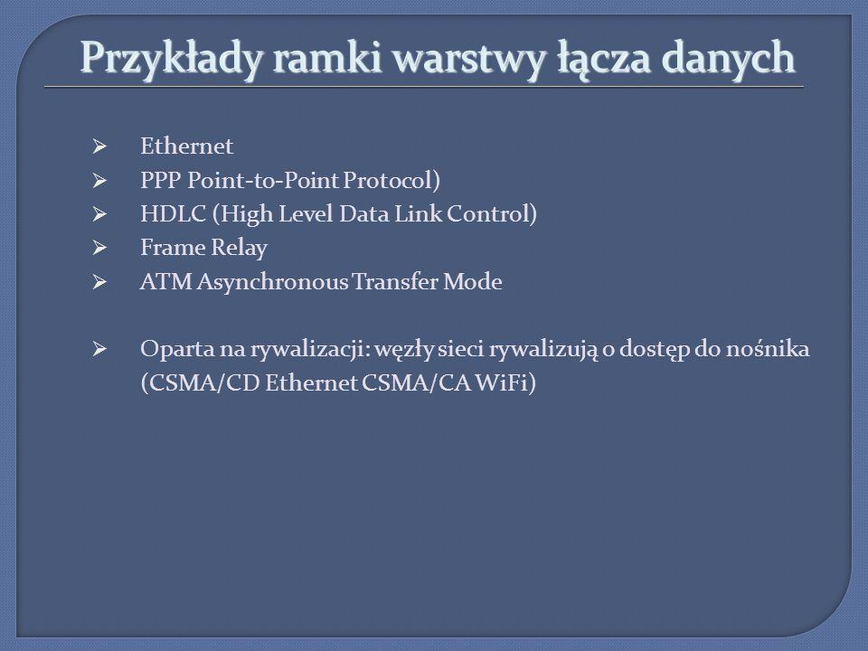 Przykłady ramki warstwy łącza danych Ethernet PPP Point-to-Point Protocol) HDLC (High Level Data Link Control) Frame Relay ATM Asynchronous Transfer M
