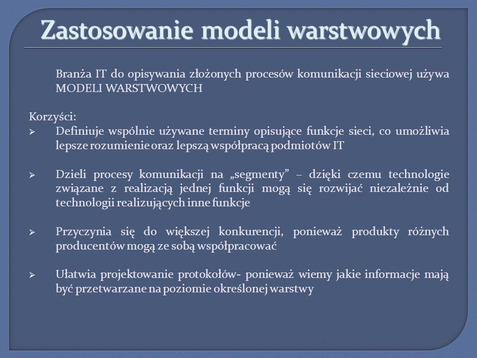 Zastosowanie modeli warstwowych Branża IT do opisywania złożonych procesów komunikacji sieciowej używa MODELI WARSTWOWYCH Korzyści: Definiuje wspólnie