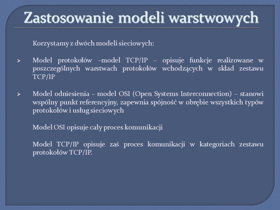 Zastosowanie modeli warstwowych Korzystamy z dwóch modeli sieciowych: Model protokołów –model TCP/IP – opisuje funkcje realizowane w poszczególnych wa