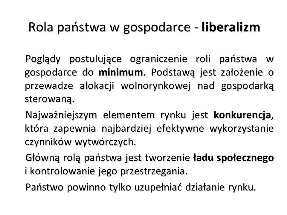 Rola państwa w gospodarce - liberalizm Poglądy postulujące ograniczenie roli państwa w gospodarce do minimum.