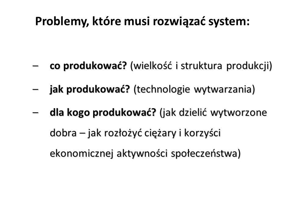 –co produkować.(wielkość i struktura produkcji) –jak produkować.