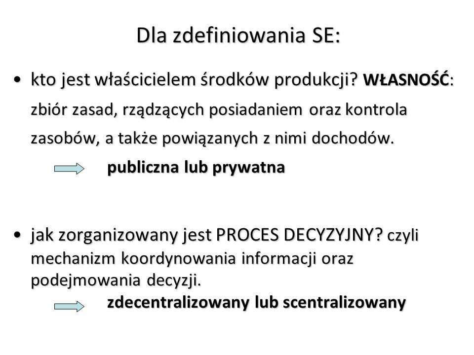Dla zdefiniowania SE: kto jest właścicielem środków produkcji.