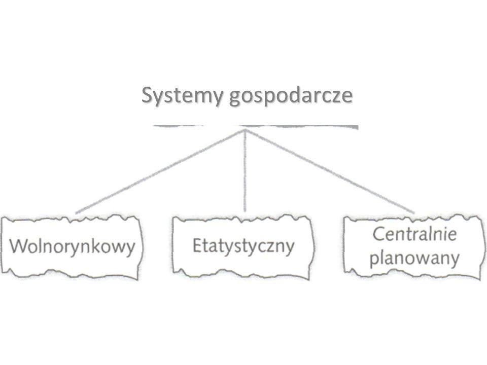 Systemy gospodarcze