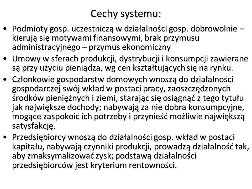 Cechy systemu: Podmioty gosp.uczestniczą w działalności gosp.