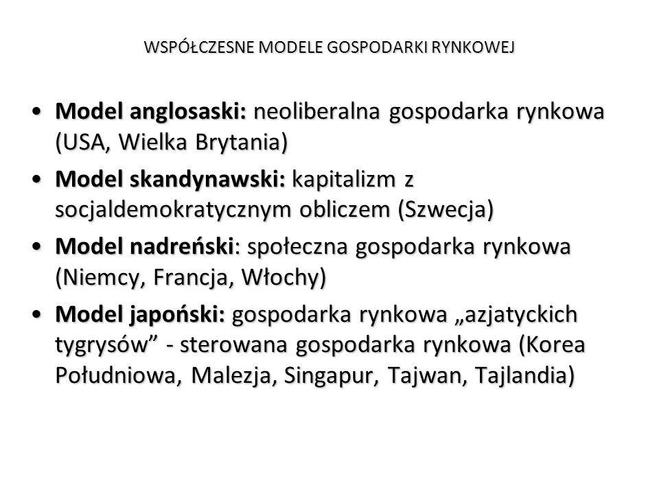 WSPÓŁCZESNE MODELE GOSPODARKI RYNKOWEJ Model anglosaski: neoliberalna gospodarka rynkowa (USA, Wielka Brytania)Model anglosaski: neoliberalna gospodarka rynkowa (USA, Wielka Brytania) Model skandynawski: kapitalizm z socjaldemokratycznym obliczem (Szwecja)Model skandynawski: kapitalizm z socjaldemokratycznym obliczem (Szwecja) Model nadreński: społeczna gospodarka rynkowa (Niemcy, Francja, Włochy)Model nadreński: społeczna gospodarka rynkowa (Niemcy, Francja, Włochy) Model japoński: gospodarka rynkowa azjatyckich tygrysów - sterowana gospodarka rynkowa (Korea Południowa, Malezja, Singapur, Tajwan, Tajlandia)Model japoński: gospodarka rynkowa azjatyckich tygrysów - sterowana gospodarka rynkowa (Korea Południowa, Malezja, Singapur, Tajwan, Tajlandia)
