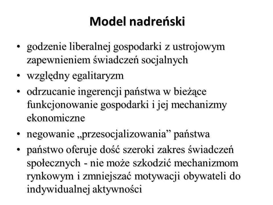 Model nadreński godzenie liberalnej gospodarki z ustrojowym zapewnieniem świadczeń socjalnychgodzenie liberalnej gospodarki z ustrojowym zapewnieniem świadczeń socjalnych względny egalitaryzmwzględny egalitaryzm odrzucanie ingerencji państwa w bieżące funkcjonowanie gospodarki i jej mechanizmy ekonomiczneodrzucanie ingerencji państwa w bieżące funkcjonowanie gospodarki i jej mechanizmy ekonomiczne negowanie przesocjalizowania państwanegowanie przesocjalizowania państwa państwo oferuje dość szeroki zakres świadczeń społecznych - nie może szkodzić mechanizmom rynkowym i zmniejszać motywacji obywateli do indywidualnej aktywnościpaństwo oferuje dość szeroki zakres świadczeń społecznych - nie może szkodzić mechanizmom rynkowym i zmniejszać motywacji obywateli do indywidualnej aktywności