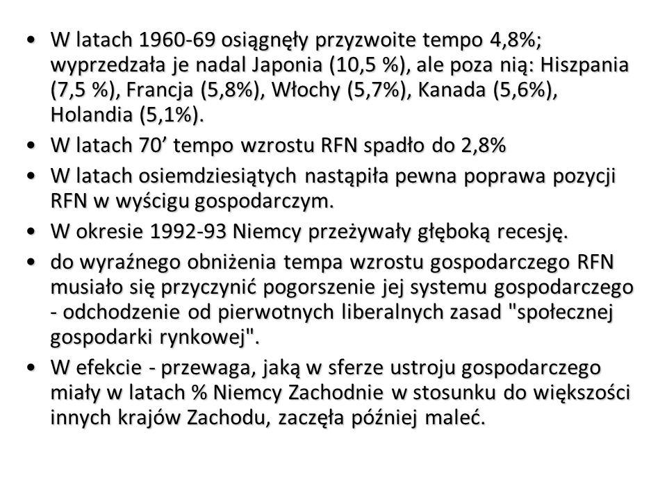 W latach 1960-69 osiągnęły przyzwoite tempo 4,8%; wyprzedzała je nadal Japonia (10,5 %), ale poza nią: Hiszpania (7,5 %), Francja (5,8%), Włochy (5,7%), Kanada (5,6%), Holandia (5,1%).W latach 1960-69 osiągnęły przyzwoite tempo 4,8%; wyprzedzała je nadal Japonia (10,5 %), ale poza nią: Hiszpania (7,5 %), Francja (5,8%), Włochy (5,7%), Kanada (5,6%), Holandia (5,1%).