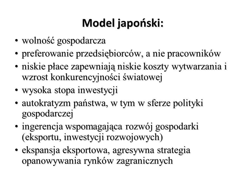 Model japoński: wolność gospodarczawolność gospodarcza preferowanie przedsiębiorców, a nie pracownikówpreferowanie przedsiębiorców, a nie pracowników niskie płace zapewniają niskie koszty wytwarzania i wzrost konkurencyjności światowejniskie płace zapewniają niskie koszty wytwarzania i wzrost konkurencyjności światowej wysoka stopa inwestycjiwysoka stopa inwestycji autokratyzm państwa, w tym w sferze polityki gospodarczejautokratyzm państwa, w tym w sferze polityki gospodarczej ingerencja wspomagająca rozwój gospodarki (eksportu, inwestycji rozwojowych)ingerencja wspomagająca rozwój gospodarki (eksportu, inwestycji rozwojowych) ekspansja eksportowa, agresywna strategia opanowywania rynków zagranicznychekspansja eksportowa, agresywna strategia opanowywania rynków zagranicznych