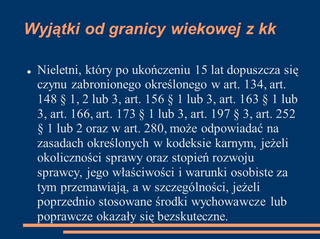Wyjątki od granicy wiekowej z kk Nieletni, który po ukończeniu 15 lat dopuszcza się czynu zabronionego określonego w art. 134, art. 148 § 1, 2 lub 3,