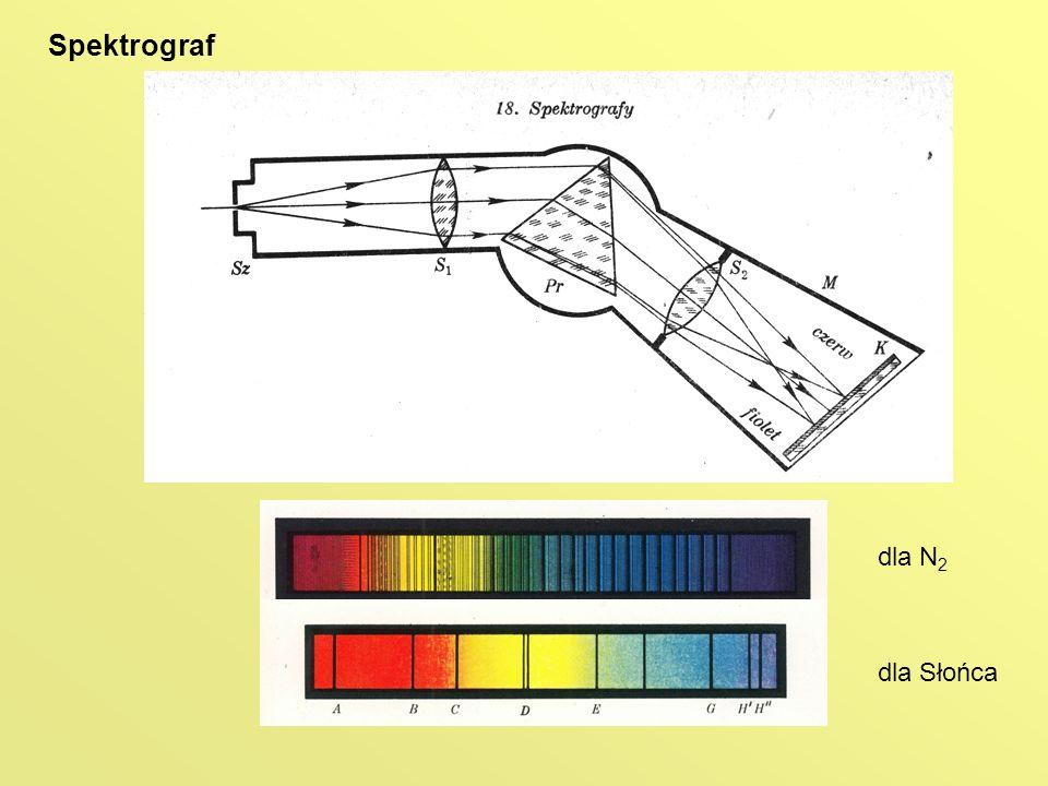 Spektrograf dla N 2 dla Słońca