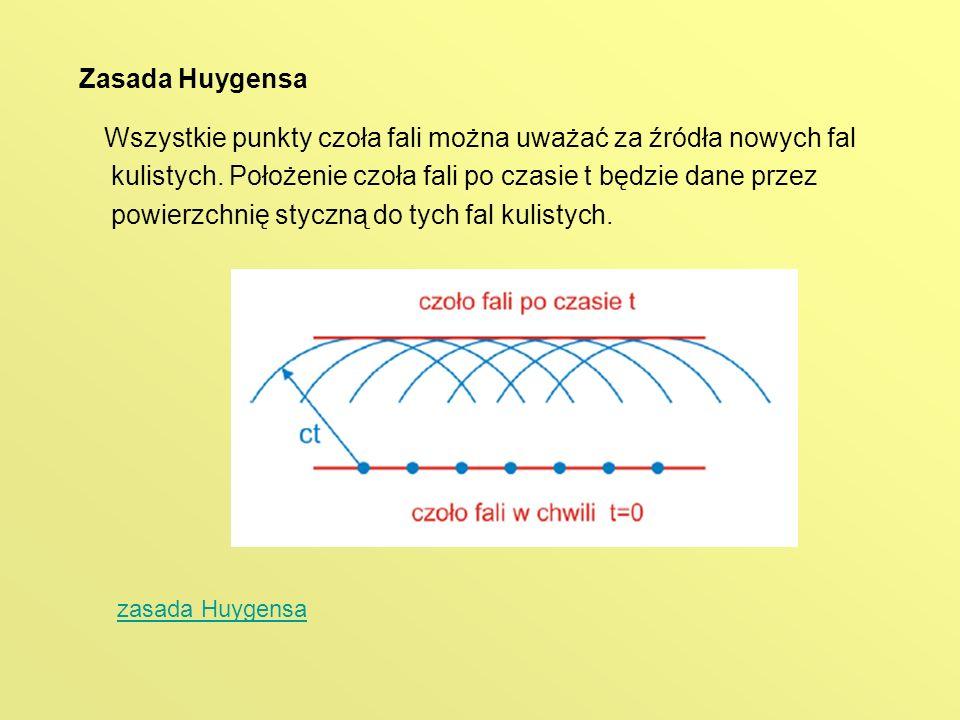 Zasada Huygensa Wszystkie punkty czoła fali można uważać za źródła nowych fal kulistych. Położenie czoła fali po czasie t będzie dane przez powierzchn
