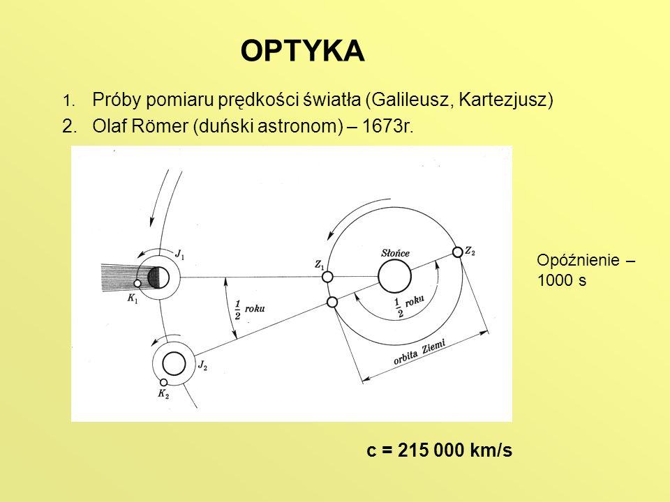 OPTYKA 1. Próby pomiaru prędkości światła (Galileusz, Kartezjusz) 2. Olaf Römer (duński astronom) – 1673r. Opóźnienie – 1000 s c = 215 000 km/s