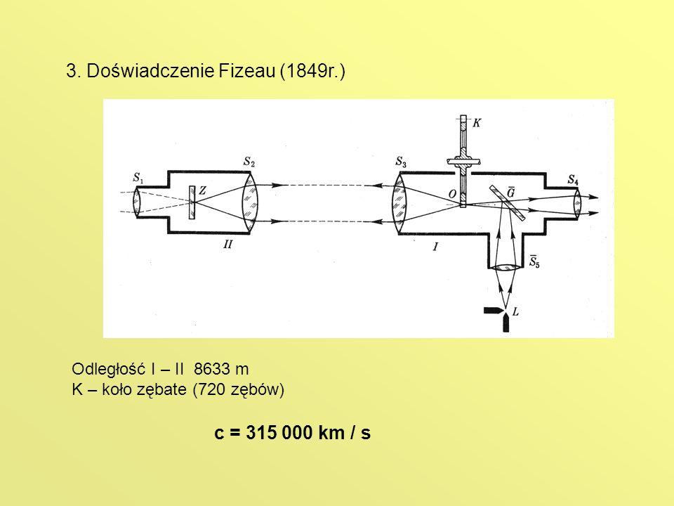 3. Doświadczenie Fizeau (1849r.) Odległość I – II 8633 m K – koło zębate (720 zębów) c = 315 000 km / s